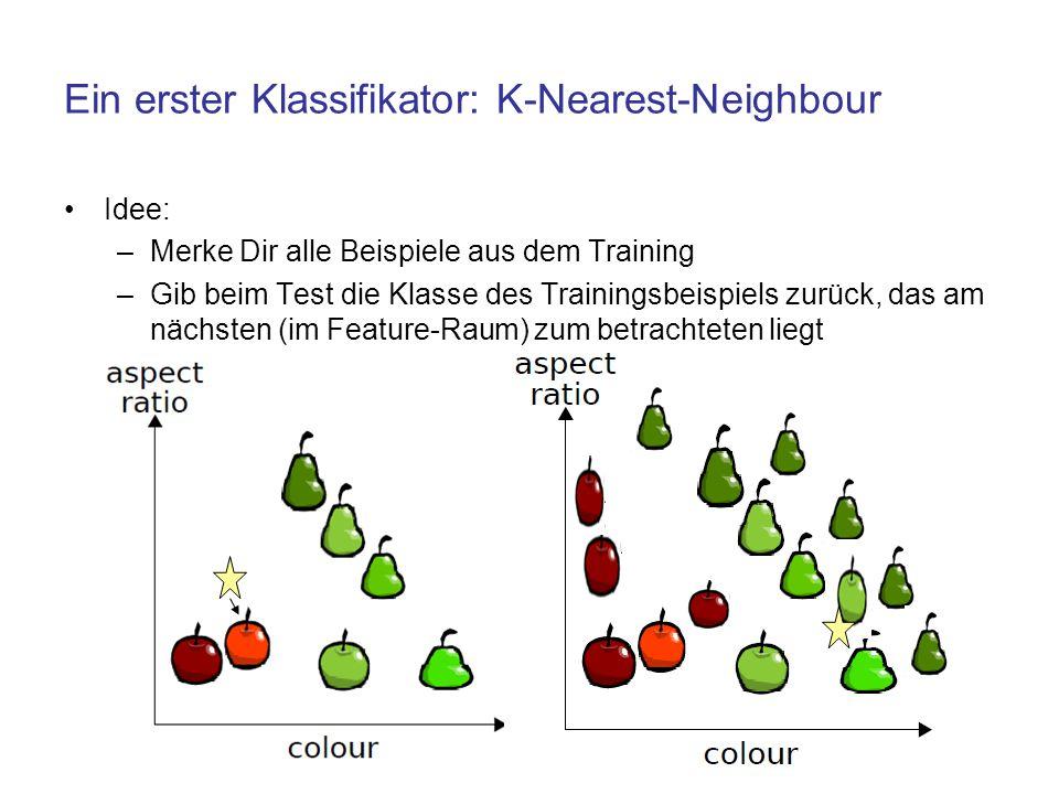 Ein erster Klassifikator: K-Nearest-Neighbour Idee: –Merke Dir alle Beispiele aus dem Training –Gib beim Test die Klasse des Trainingsbeispiels zurück