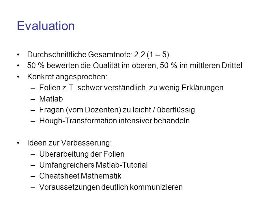 Evaluation Durchschnittliche Gesamtnote: 2,2 (1 – 5) 50 % bewerten die Qualität im oberen, 50 % im mittleren Drittel Konkret angesprochen: –Folien z.T