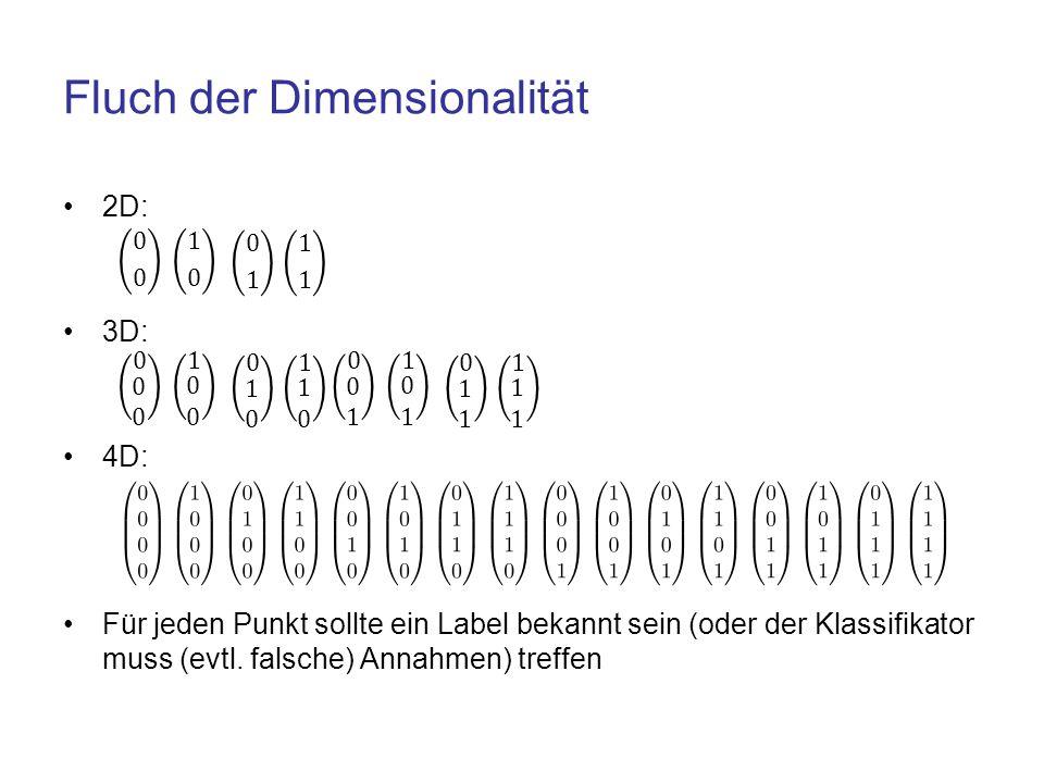 Fluch der Dimensionalität 2D: 3D: 4D: Für jeden Punkt sollte ein Label bekannt sein (oder der Klassifikator muss (evtl. falsche) Annahmen) treffen