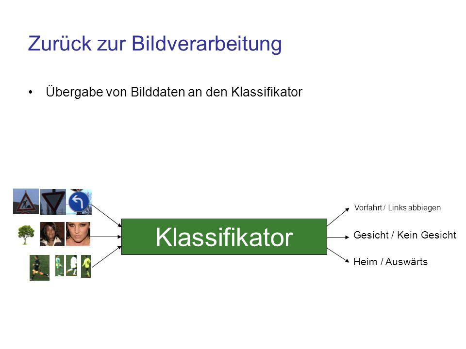 Zurück zur Bildverarbeitung Klassifikator Übergabe von Bilddaten an den Klassifikator Vorfahrt / Links abbiegen Gesicht / Kein Gesicht Heim / Auswärts