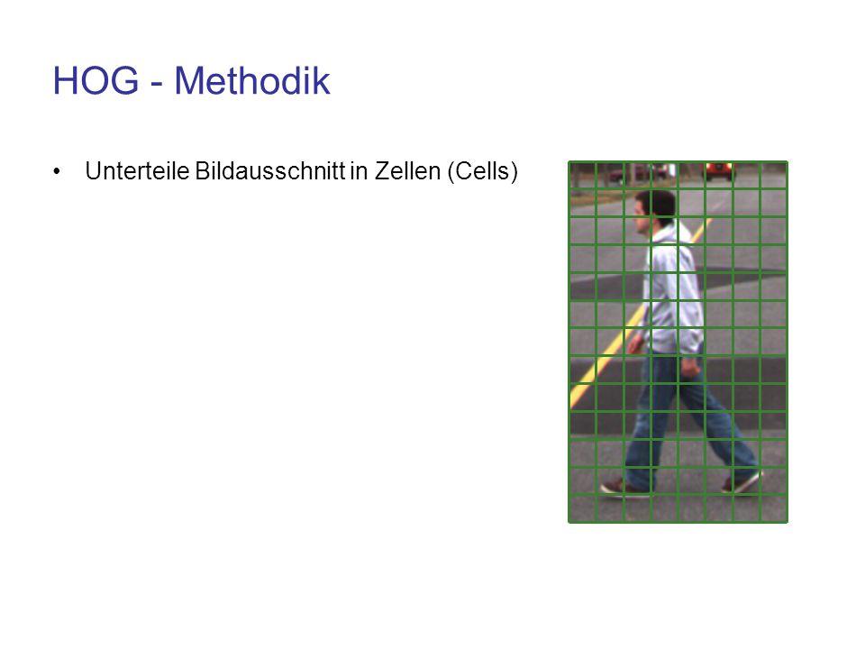 HOG - Methodik Unterteile Bildausschnitt in Zellen (Cells)