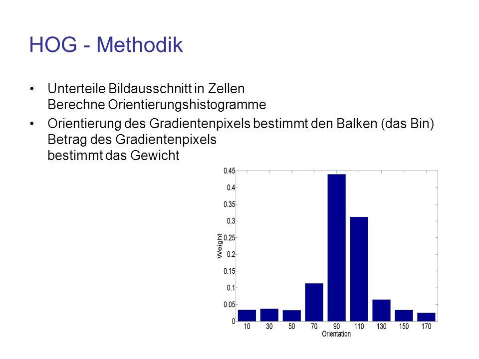 HOG - Methodik Unterteile Bildausschnitt in Zellen Berechne Orientierungshistogramme Orientierung des Gradientenpixels bestimmt den Balken (das Bin) B