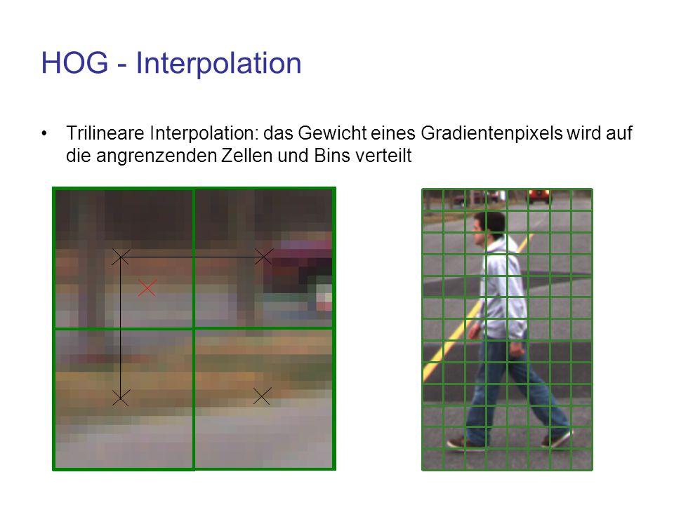 HOG - Interpolation Trilineare Interpolation: das Gewicht eines Gradientenpixels wird auf die angrenzenden Zellen und Bins verteilt