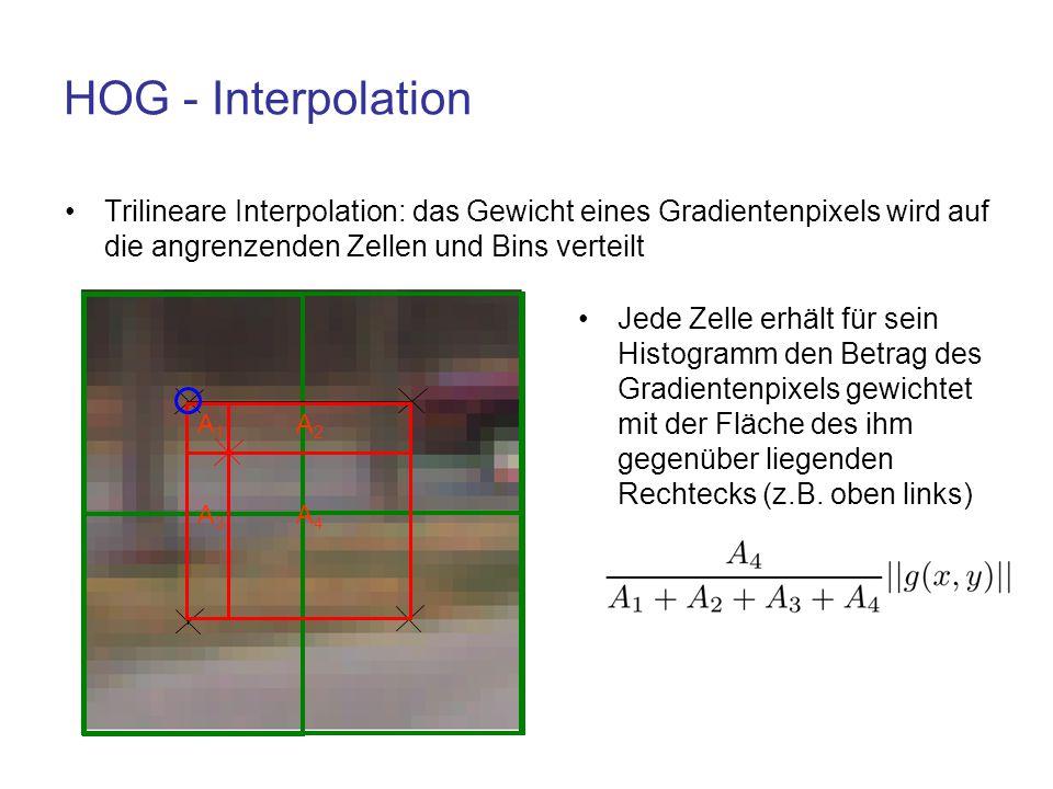 HOG - Interpolation Trilineare Interpolation: das Gewicht eines Gradientenpixels wird auf die angrenzenden Zellen und Bins verteilt A1A1 A2A2 A3A3 A4A