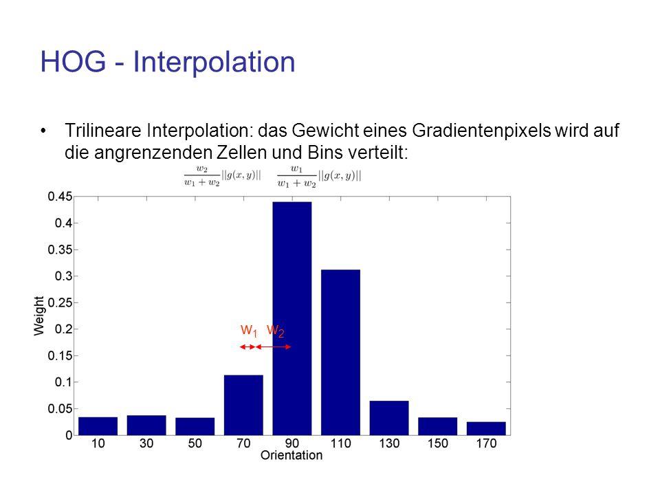 HOG - Interpolation Trilineare Interpolation: das Gewicht eines Gradientenpixels wird auf die angrenzenden Zellen und Bins verteilt: w2w2 w1w1