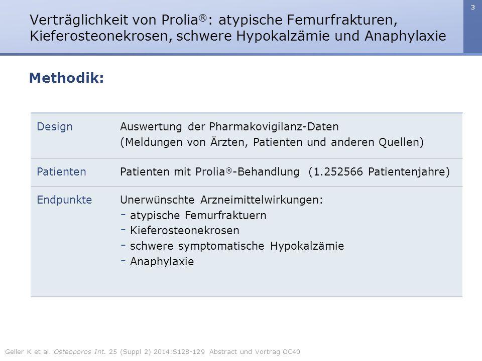 4 Ergebnisse: Bis zum September 2013 wurden folgende Ereignisse berichtet: Unerwünschte Arzneimittelwirkung Anzahl Patienten Bemerkung Atypische Femurfraktur4 Alle Patienten erhielten Bisphosphonate, bei 2 Patienten Heilung, zu 2 Patienten keine Information Osteonekrose des Kiefers32 1/3 Wiederherstellung, 1/3 fortbestehend, 1/3 unbekannt Schwere, symptomatische Hpokalzämie 8 Alle mit Symptomen von Anfällen und/oder Tetanie, 7/8 hatten eine chronische Nierenerkrankung (Risikofaktor), meist Ansprechen auf Calcium/Vitamin D Anaphylaxie5 Hypotonie, Dyspnoe, Pruritus, Engegefühl im Hals, Ödem des Gesichtes und der unteren Atemwege und/oder Urtikaria; Auftreten meist am 1.