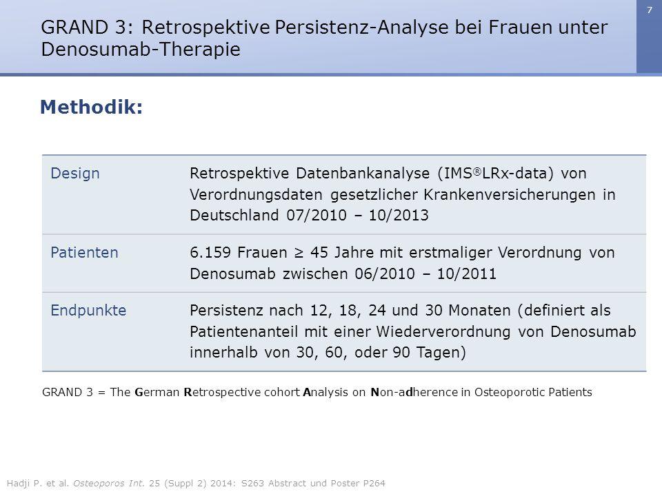 7 GRAND 3: Retrospektive Persistenz-Analyse bei Frauen unter Denosumab-Therapie Design Retrospektive Datenbankanalyse (IMS ® LRx-data) von Verordnungs