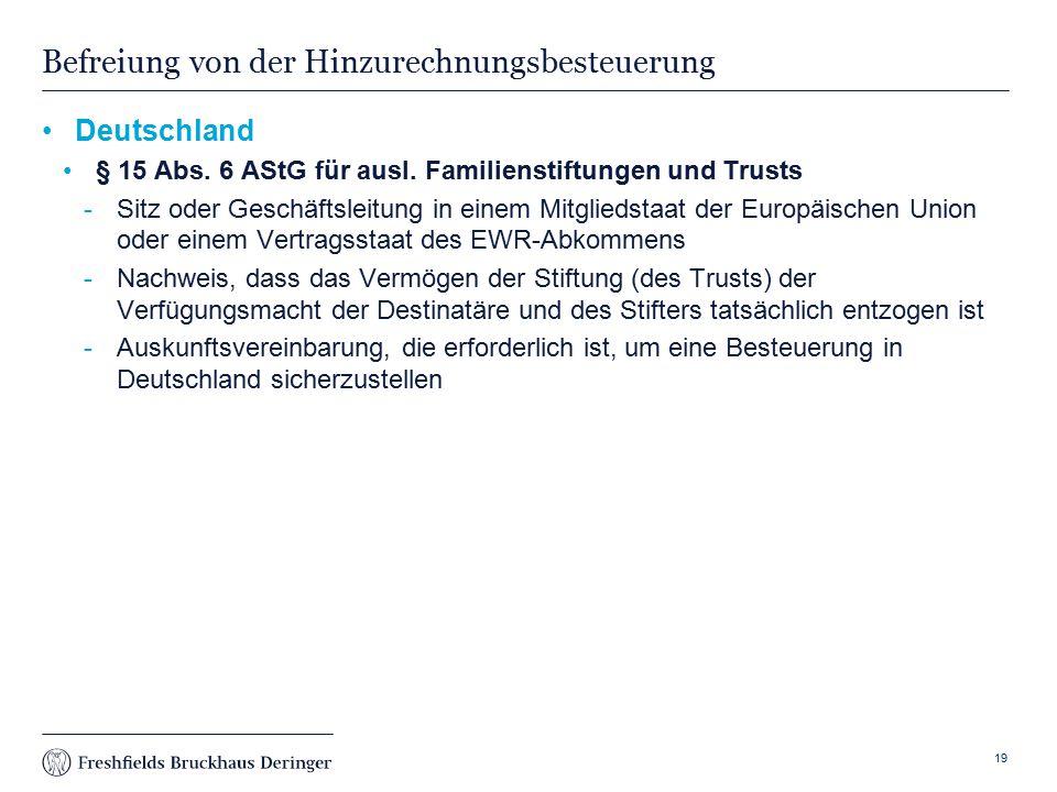 Print slide Befreiung von der Hinzurechnungsbesteuerung Deutschland § 15 Abs.