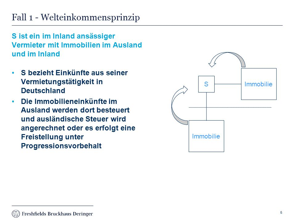 Print slide Legitimation der Erbschaftsteuer Doppelbelastung Aufgebaute Vermögen werden sowohl mit Einkommen- als auch mit Erbschaftsteuer belastet Grundprinzip der Besteuerung Leistungsfähigkeitsprinzip Abstellen auf die individuelle Leistungsfähigkeitserhöhung.