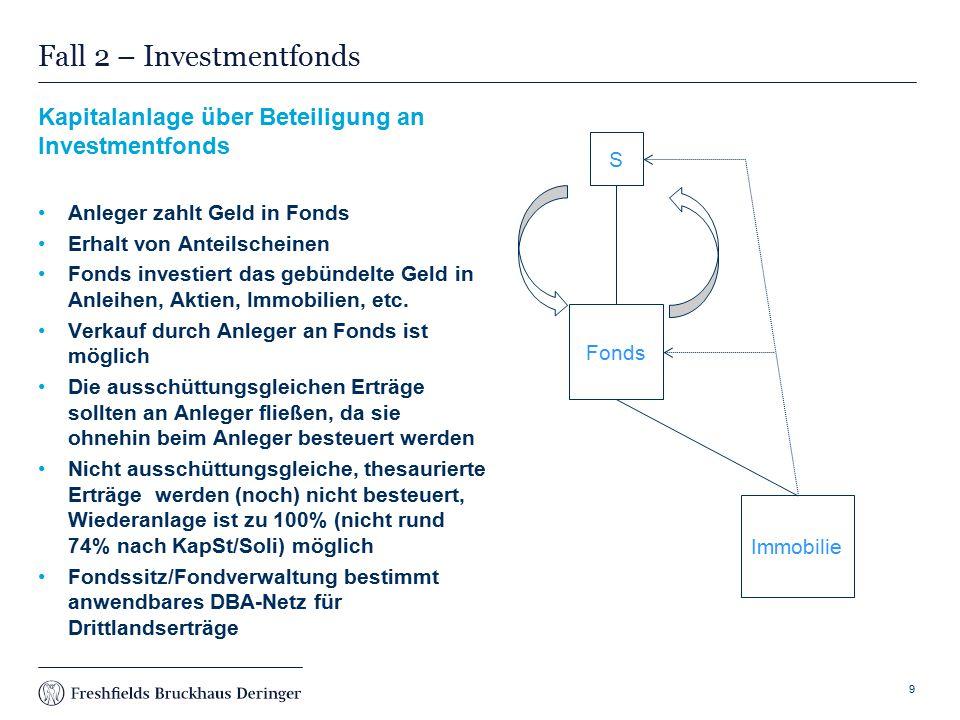 Print slide Fall 2 – Investmentfonds Kapitalanlage über Beteiligung an Investmentfonds Anleger zahlt Geld in Fonds Erhalt von Anteilscheinen Fonds investiert das gebündelte Geld in Anleihen, Aktien, Immobilien, etc.