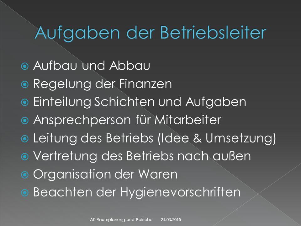  Aufbau und Abbau  Regelung der Finanzen  Einteilung Schichten und Aufgaben  Ansprechperson für Mitarbeiter  Leitung des Betriebs (Idee & Umsetzu