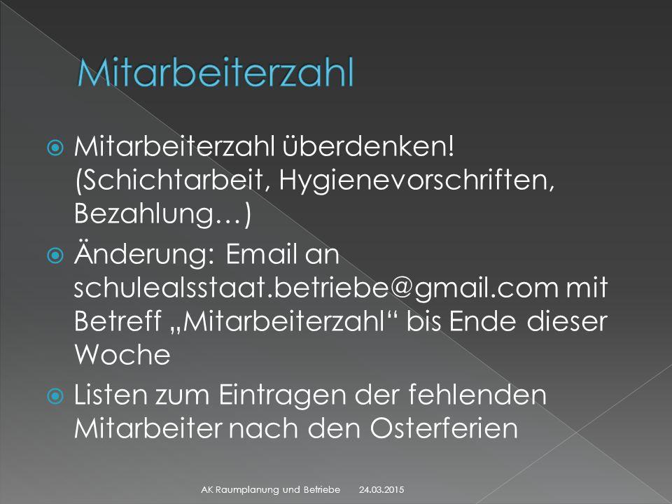""" Mitarbeiterzahl überdenken! (Schichtarbeit, Hygienevorschriften, Bezahlung…)  Änderung: Email an schulealsstaat.betriebe@gmail.com mit Betreff """"Mit"""