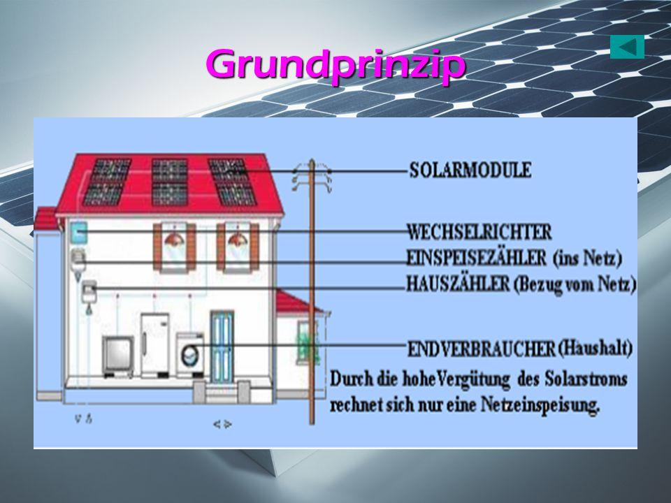 Wirkungsgrad  Energiegewinn von 6 – 18 %  Keine negative Auswirkung auf die Umwelt  Bei Umwandlung auf Wechselstrom Energieverlust von 3 – 7%  In Zukunft kann Wirkungsgrad verdoppelt werden  schwarzes Silizium
