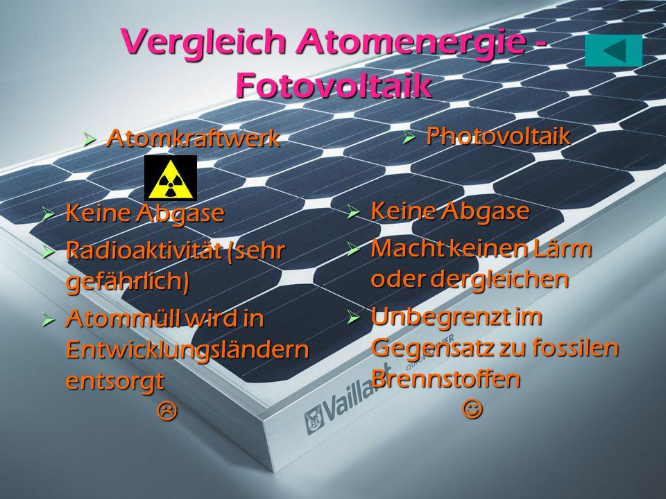 Vergleich Atomenergie - Fotovoltaik  Atomkraftwerk  Keine Abgase  Radioaktivität (sehr gefährlich)  Atommüll wird in Entwicklungsländern entsorgt   Photovoltaik  Keine Abgase  Macht keinen Lärm oder dergleichen  Unbegrenzt im Gegensatz zu fossilen Brennstoffen  Unbegrenzt im Gegensatz zu fossilen Brennstoffen