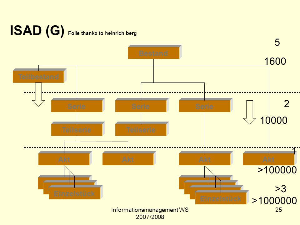 Informationsmanagement WS 2007/2008 25 Akt Teilbestand Serie Teilserie Akt Einzelstück ISAD (G) Folie thankx to heinrich berg Bestand Teilserie Akt Se