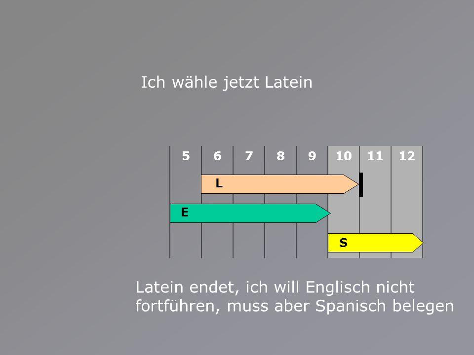 56789101112 Ich wähle jetzt Latein Latein endet, ich will Englisch nicht fortführen, muss aber Spanisch belegen L E S