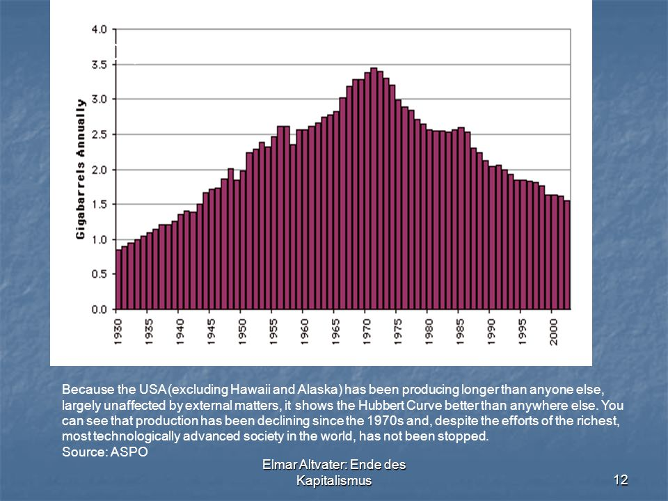 Elmar Altvater: Ende des Kapitalismus12 D2. Oil Production (USA lower-48) 1930-2002 Because the USA (excluding Hawaii and Alaska) has been producing l