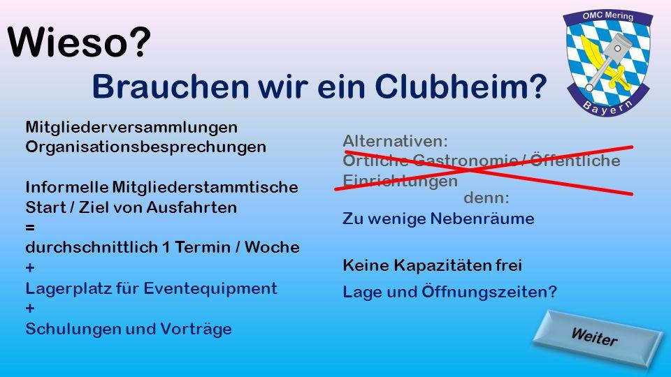 Wofür.Soll das Clubheim dienen.