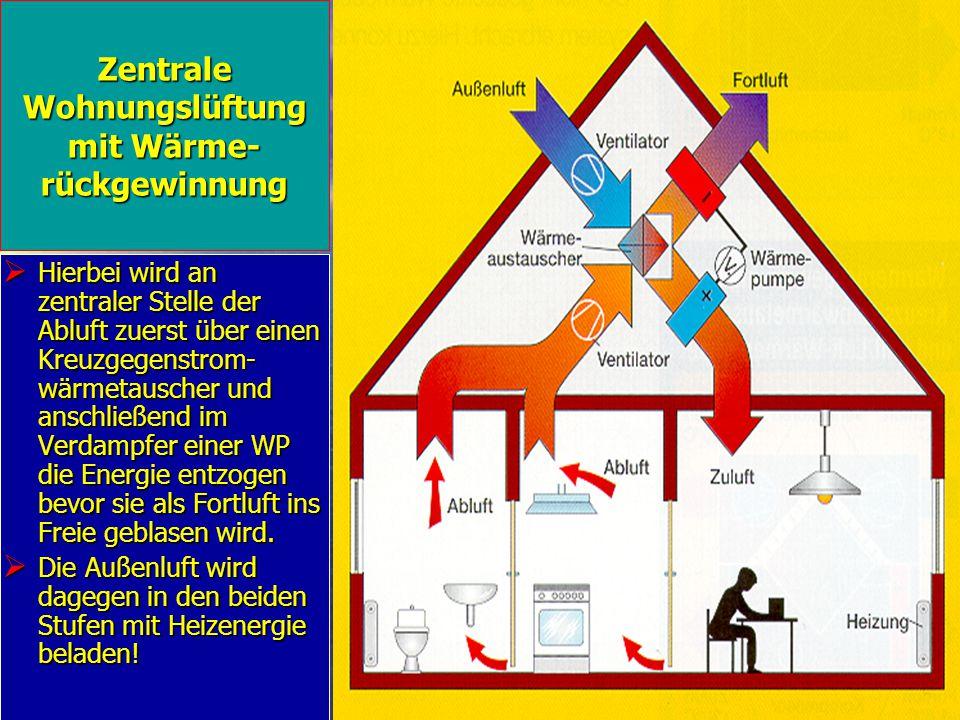 11 Zentrale Wohnungslüftung mit Wärme- rückgewinnung  Hierbei wird an zentraler Stelle der Abluft zuerst über einen Kreuzgegenstrom- wärmetauscher un