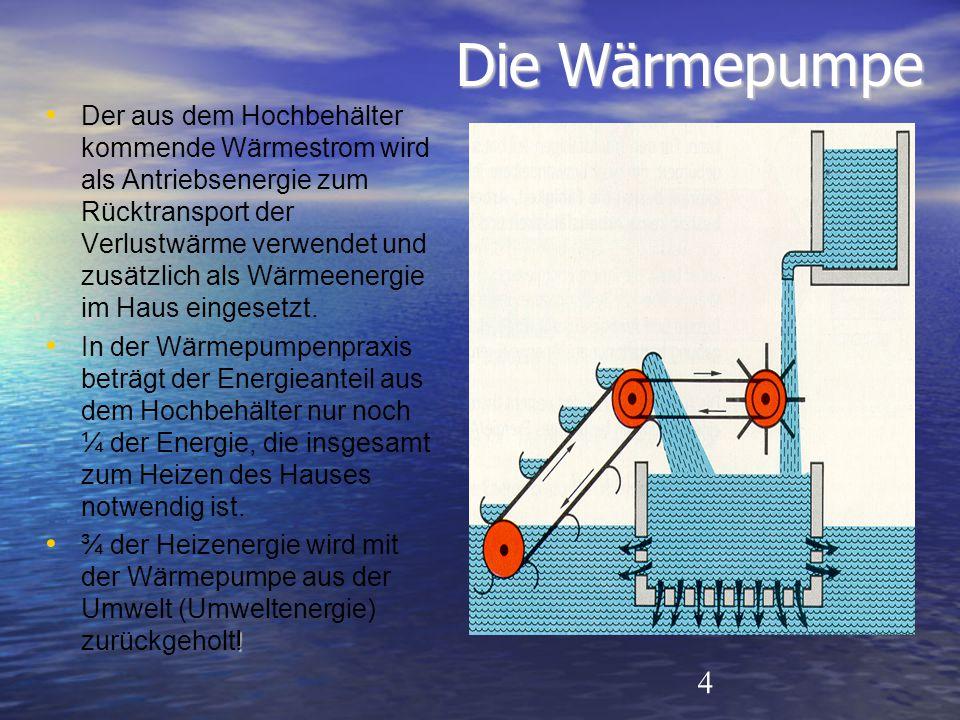 4 Die Wärmepumpe Der aus dem Hochbehälter kommende Wärmestrom wird als Antriebsenergie zum Rücktransport der Verlustwärme verwendet und zusätzlich als