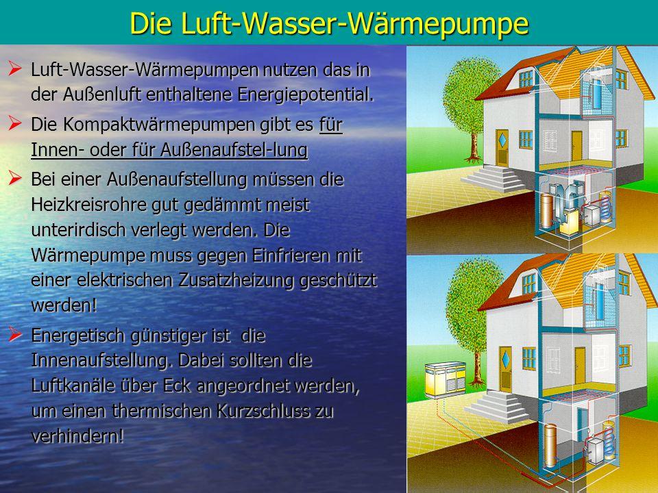 9 Die Luft-Wasser-Wärmepumpe  In der Regel werden Luft-Wasser-Wärmepumpen bivalent betrieben, da bei Außentemperaturen unter –5°C ein ökologisch sinnvoller Einsatz nicht mehr gegeben ist.