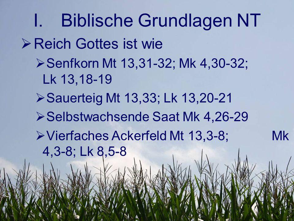 I.Biblische Grundlagen NT  Reich Gottes ist wie  Senfkorn Mt 13,31-32; Mk 4,30-32; Lk 13,18-19  Sauerteig Mt 13,33; Lk 13,20-21  Selbstwachsende Saat Mk 4,26-29  Vierfaches Ackerfeld Mt 13,3-8; Mk 4,3-8; Lk 8,5-8