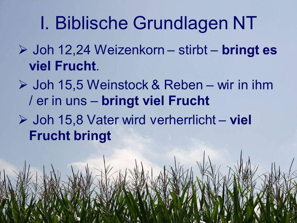 I. Biblische Grundlagen NT  Joh 12,24 Weizenkorn – stirbt – bringt es viel Frucht.