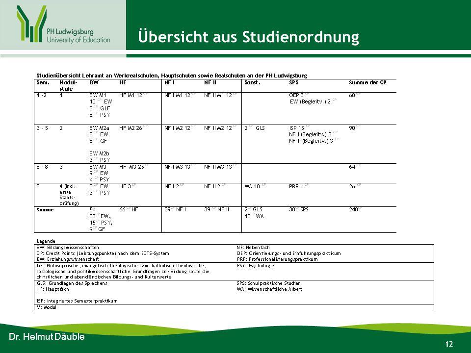 12 Übersicht aus Studienordnung Dr. Helmut Däuble