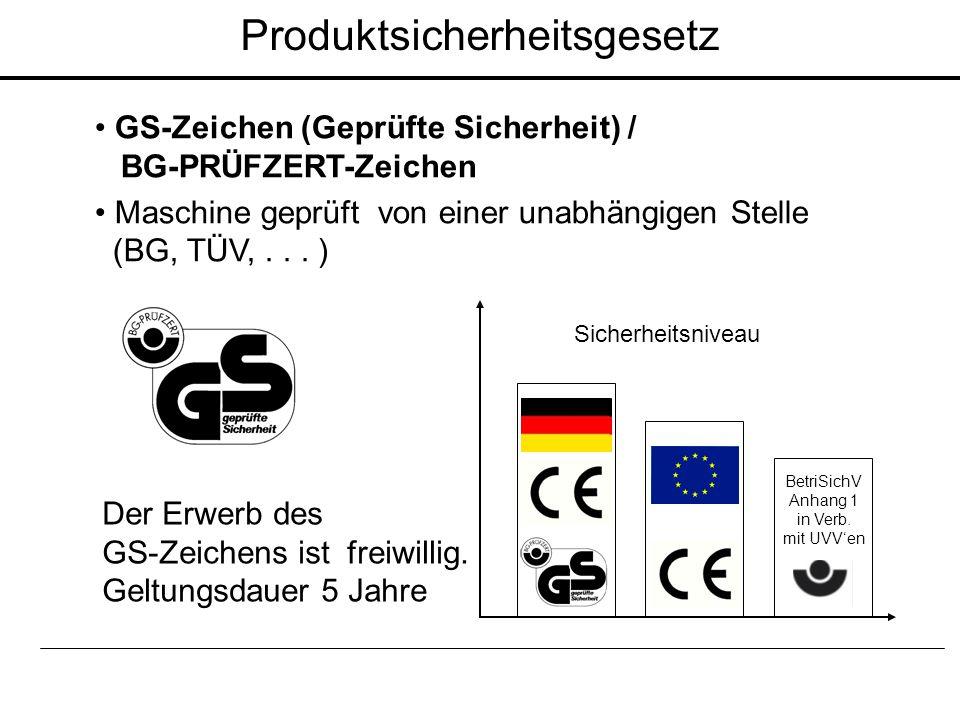 GS-Zeichen (Geprüfte Sicherheit) / BG-PRÜFZERT-Zeichen Maschine geprüft von einer unabhängigen Stelle (BG, TÜV,... ) Der Erwerb des GS-Zeichens ist fr