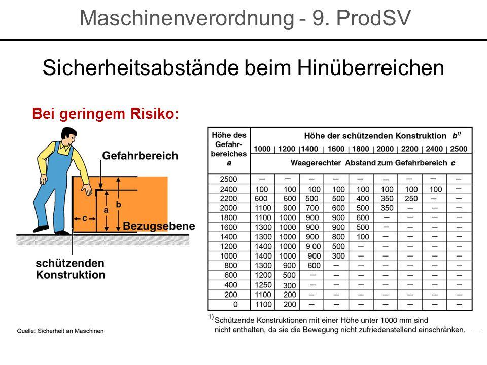 Sicherheitsabstände beim Hinüberreichen Bei geringem Risiko: Maschinenverordnung - 9. ProdSV