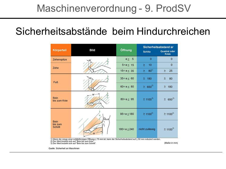 Sicherheitsabstände beim Hindurchreichen Maschinenverordnung - 9. ProdSV