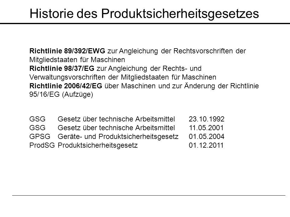 Historie des Produktsicherheitsgesetzes Richtlinie 89/392/EWG zur Angleichung der Rechtsvorschriften der Mitgliedstaaten für Maschinen Richtlinie 98/3