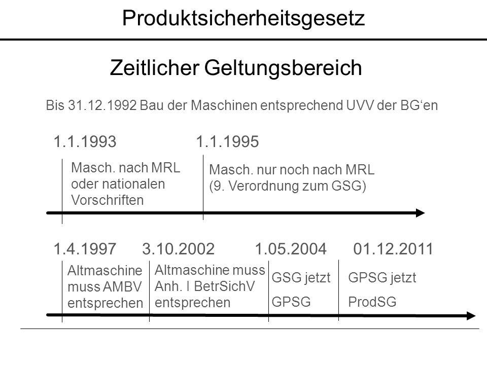Produktsicherheitsgesetz 1.1.1993 Masch. nach MRL oder nationalen Vorschriften 1.1.1995 Masch. nur noch nach MRL (9. Verordnung zum GSG) 1.4.1997 Altm