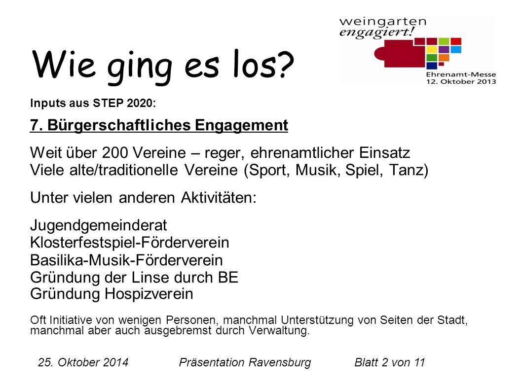 25. Oktober 2014 Präsentation RavensburgBlatt 2 von 11 Wie ging es los? Inputs aus STEP 2020: 7. Bürgerschaftliches Engagement Weit über 200 Vereine –