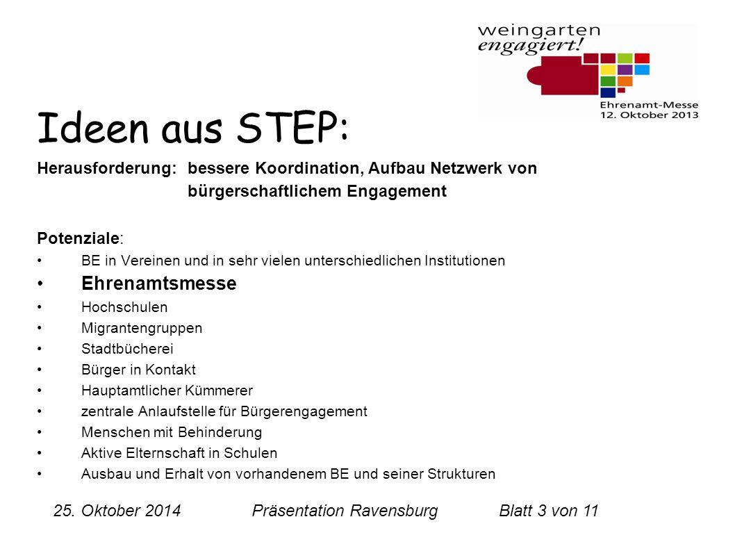 25. Oktober 2014 Präsentation RavensburgBlatt 3 von 11 Ideen aus STEP: Herausforderung: bessere Koordination, Aufbau Netzwerk von bürgerschaftlichem E