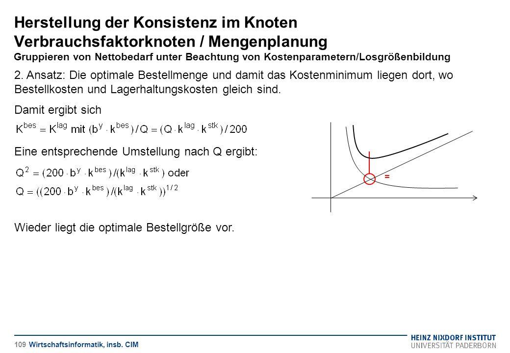 Herstellung der Konsistenz im Knoten Verbrauchsfaktorknoten / Mengenplanung Gruppieren von Nettobedarf unter Beachtung von Kostenparametern/Losgrößenb