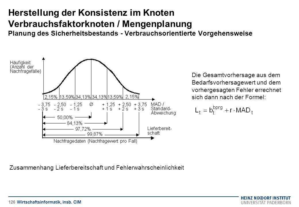 Herstellung der Konsistenz im Knoten Verbrauchsfaktorknoten / Mengenplanung Planung des Sicherheitsbestands - Verbrauchsorientierte Vorgehensweise Wir