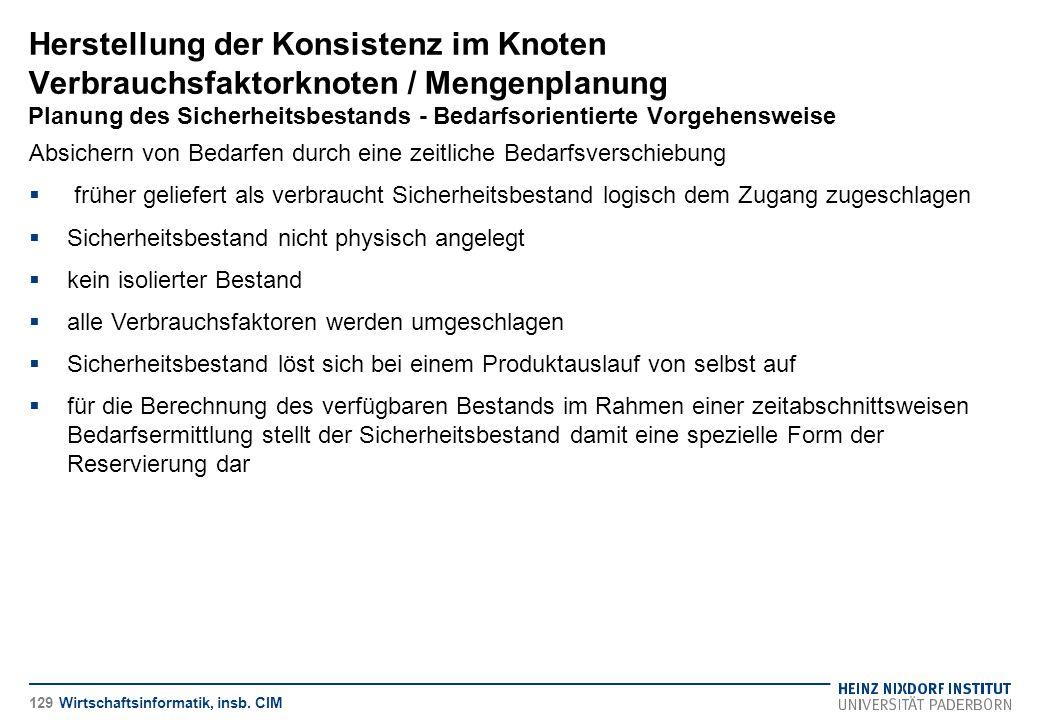 Herstellung der Konsistenz im Knoten Verbrauchsfaktorknoten / Mengenplanung Planung des Sicherheitsbestands - Bedarfsorientierte Vorgehensweise Wirtsc