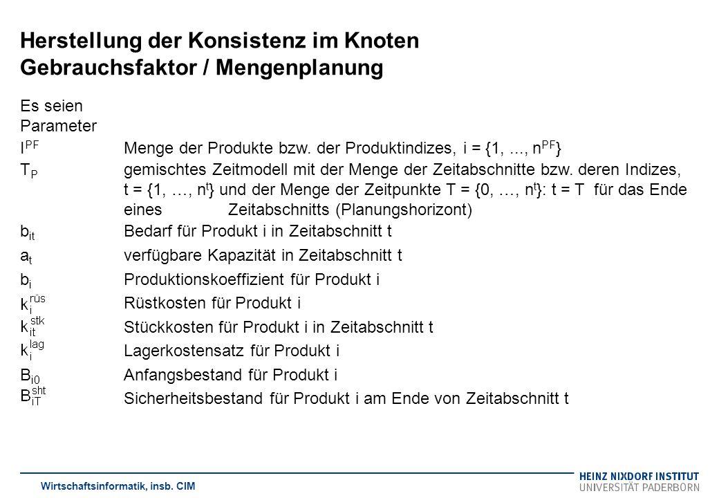 Herstellung der Konsistenz im Knoten Gebrauchsfaktor / Mengenplanung Wirtschaftsinformatik, insb. CIM Es seien Parameter I PF Menge der Produkte bzw.