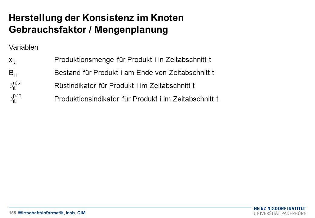 Herstellung der Konsistenz im Knoten Gebrauchsfaktor / Mengenplanung Wirtschaftsinformatik, insb. CIM Variablen x it Produktionsmenge für Produkt i in