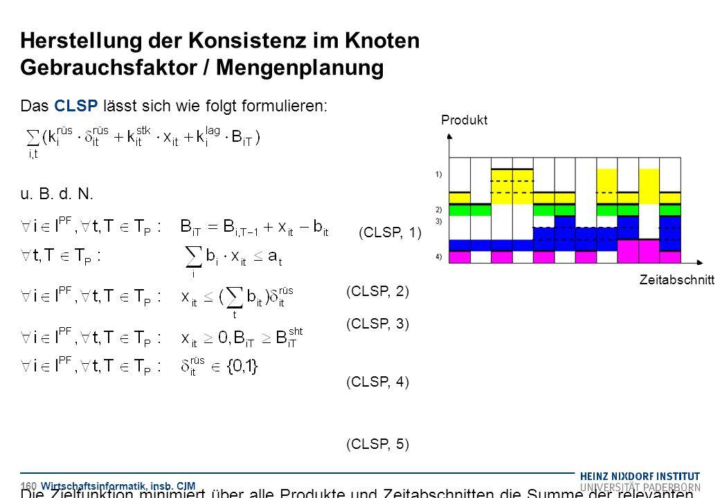 Herstellung der Konsistenz im Knoten Gebrauchsfaktor / Mengenplanung Wirtschaftsinformatik, insb. CIM Das CLSP lässt sich wie folgt formulieren: u. B.
