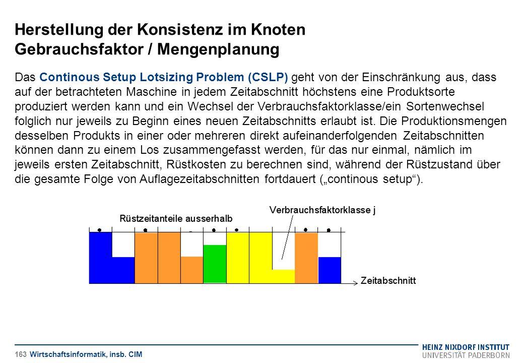 Herstellung der Konsistenz im Knoten Gebrauchsfaktor / Mengenplanung Wirtschaftsinformatik, insb. CIM Das Continous Setup Lotsizing Problem (CSLP) geh