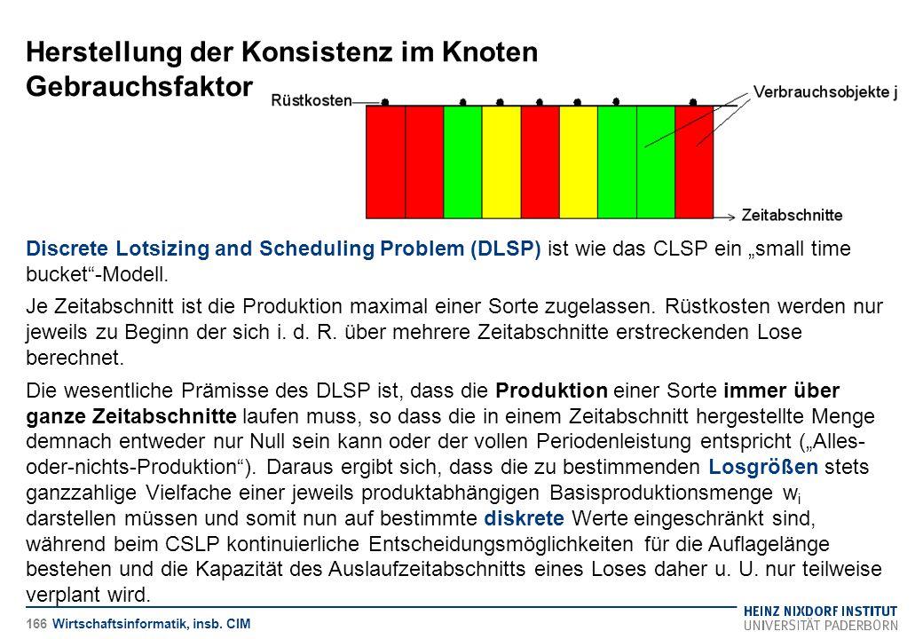Herstellung der Konsistenz im Knoten Gebrauchsfaktor Wirtschaftsinformatik, insb. CIM Discrete Lotsizing and Scheduling Problem (DLSP) ist wie das CLS