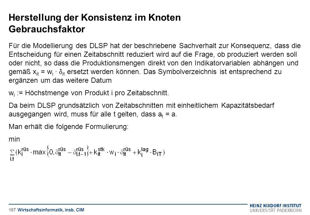 Herstellung der Konsistenz im Knoten Gebrauchsfaktor Wirtschaftsinformatik, insb. CIM Für die Modellierung des DLSP hat der beschriebene Sachverhalt z