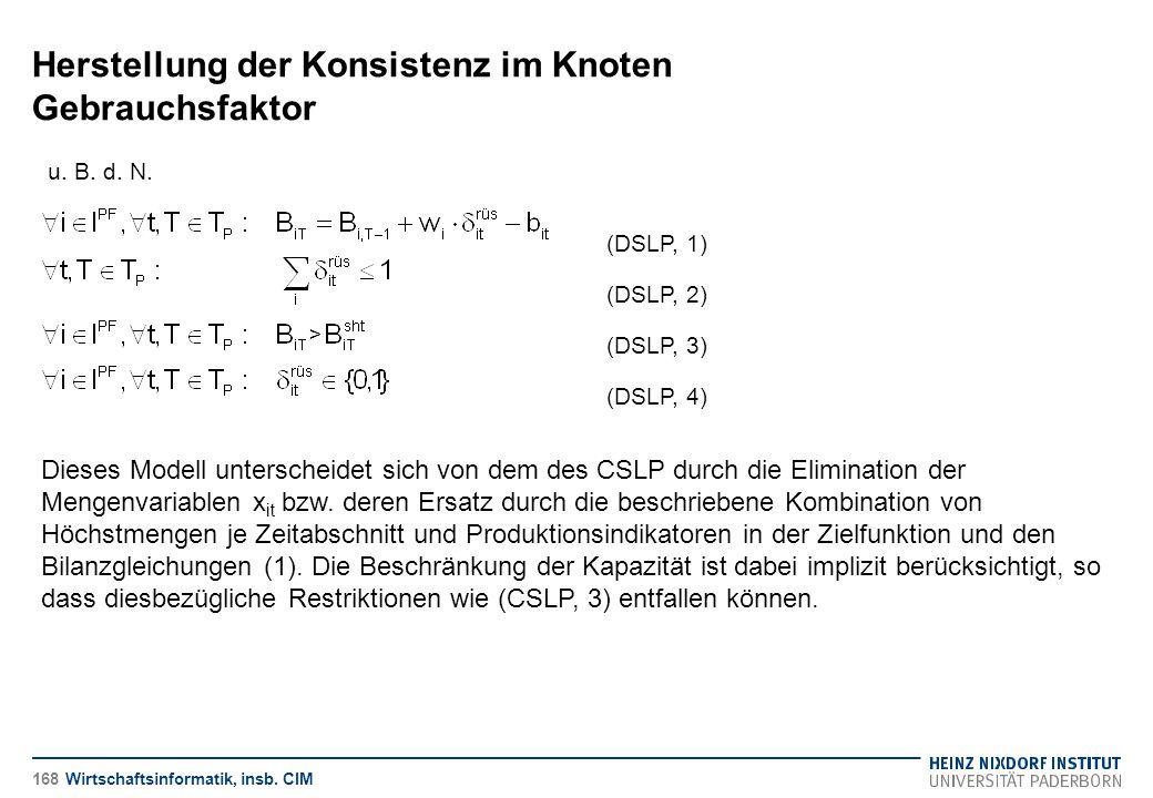 Herstellung der Konsistenz im Knoten Gebrauchsfaktor Wirtschaftsinformatik, insb. CIM u. B. d. N. (DSLP, 1) (DSLP, 2) (DSLP, 3) (DSLP, 4) Dieses Model