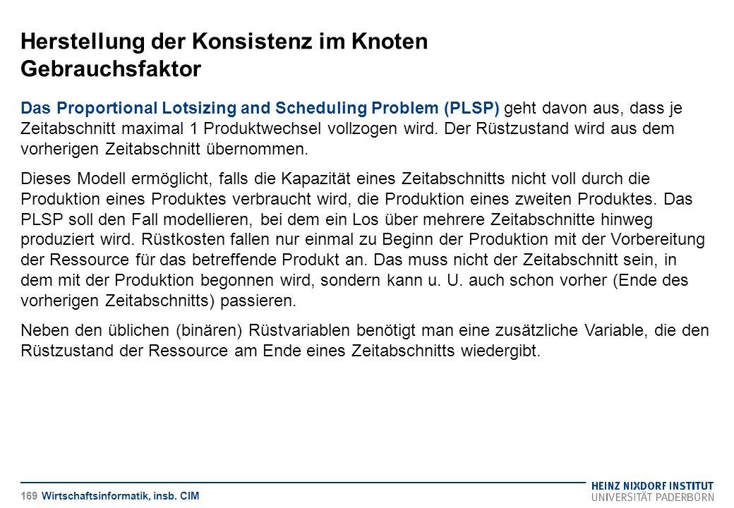 Herstellung der Konsistenz im Knoten Gebrauchsfaktor Wirtschaftsinformatik, insb. CIM Das Proportional Lotsizing and Scheduling Problem (PLSP) geht da