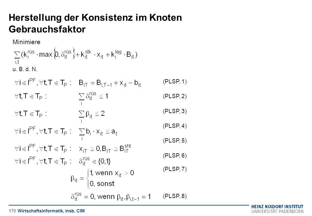 Herstellung der Konsistenz im Knoten Gebrauchsfaktor Wirtschaftsinformatik, insb. CIM Minimiere u. B. d. N. (PLSP, 1) (PLSP, 2) (PLSP, 3) (PLSP, 4) (P