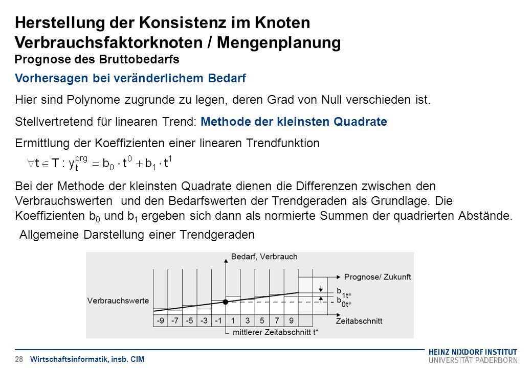 Herstellung der Konsistenz im Knoten Verbrauchsfaktorknoten / Mengenplanung Prognose des Bruttobedarfs Wirtschaftsinformatik, insb. CIM Vorhersagen be