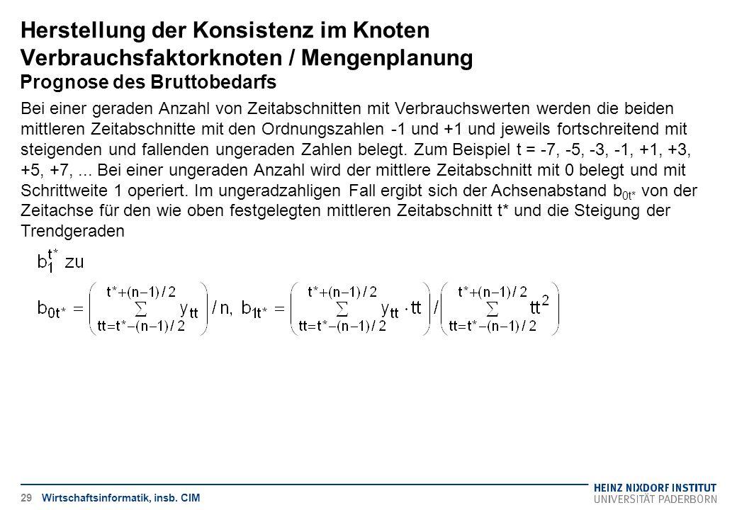 Herstellung der Konsistenz im Knoten Verbrauchsfaktorknoten / Mengenplanung Prognose des Bruttobedarfs Wirtschaftsinformatik, insb. CIM Bei einer gera
