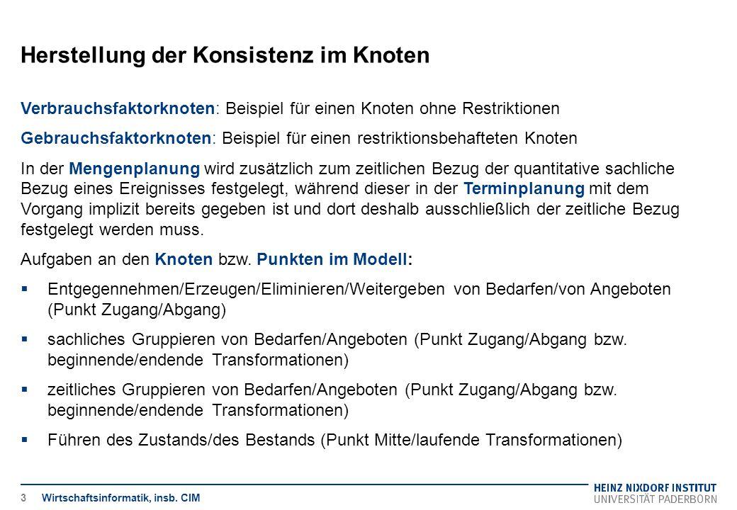 Herstellung der Konsistenz im Knoten Verbrauchsfaktorknoten / Mengenplanung Planänderung Wirtschaftsinformatik, insb.